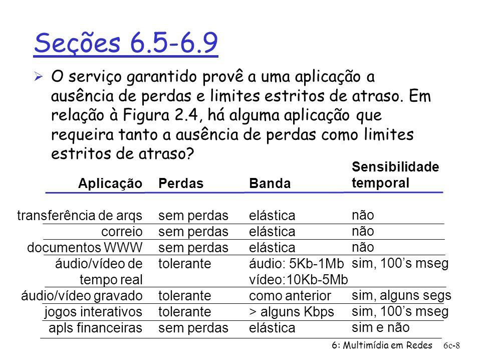 6: Multimídia em Redes6c-8 Seções 6.5-6.9 Ø O serviço garantido provê a uma aplicação a ausência de perdas e limites estritos de atraso. Em relação à