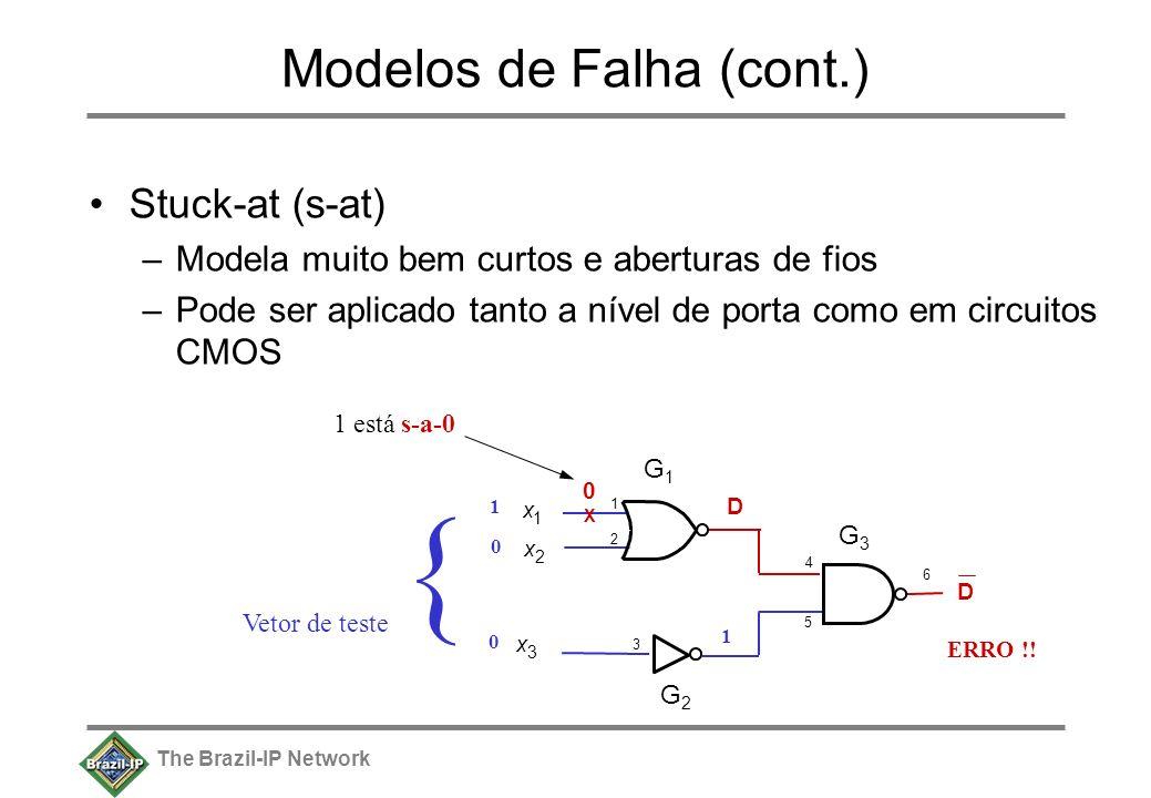 The Brazil-IP Network Modelos de Falha (cont.) Stuck-at (s-at) –Modela muito bem curtos e aberturas de fios –Pode ser aplicado tanto a nível de porta como em circuitos CMOS x 1 x 2 x 3 6 G1G1 G2G2 G3G3 4 1212 3 5 X 0 1 está s-a-0 { Vetor de teste 1 0 D 0 1 D ERRO !!