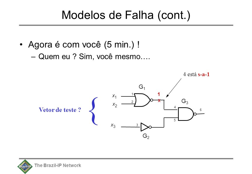 The Brazil-IP Network Modelos de Falha (cont.) Agora é com você (5 min.) ! –Quem eu ? Sim, você mesmo…. x 1 x 2 x 3 6 G1G1 G2G2 G3G3 4 1212 3 5 X 1 4
