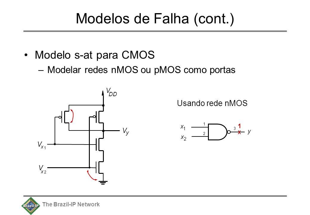 The Brazil-IP Network Modelos de Falha (cont.) Modelo s-at para CMOS –Modelar redes nMOS ou pMOS como portas V y V DD V x 1 V x 2 x 1 x 2 3 y X 1212 Usando rede nMOS 1