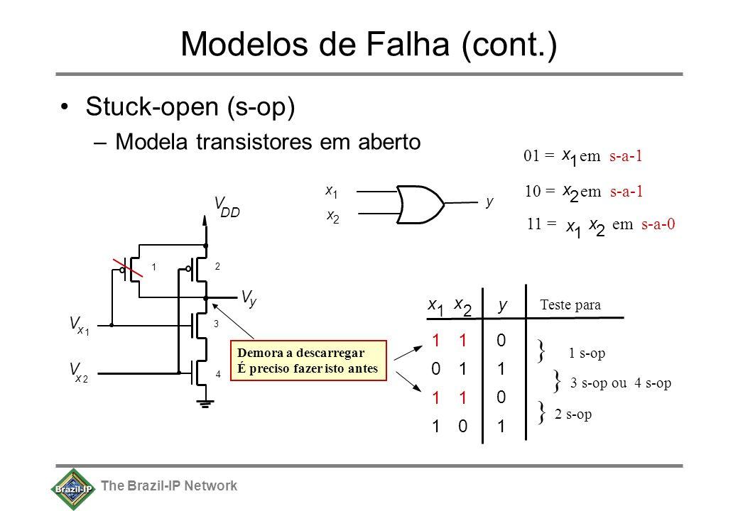 The Brazil-IP Network Modelos de Falha (cont.) Stuck-open (s-op) –Modela transistores em aberto V y V DD V x 1 V x 2 x 1 x 2 y x 1 x 2 11 01 11 10 0 1