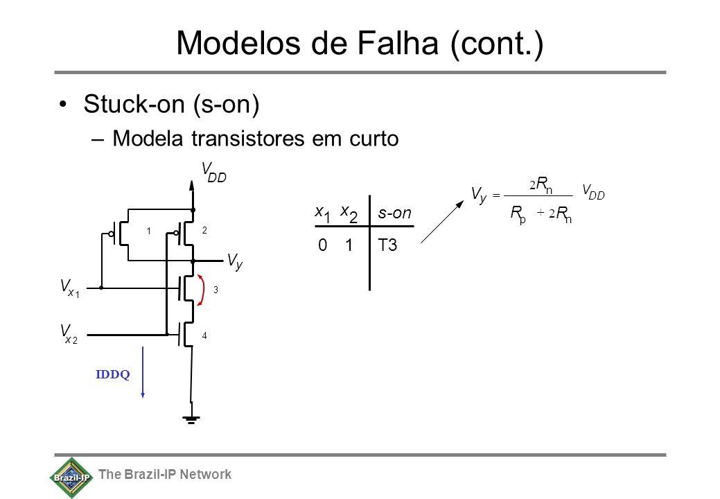 The Brazil-IP Network Modelos de Falha (cont.) Stuck-on (s-on) –Modela transistores em curto V y V DD V x 1 V x 2 1 2 3 4 x 1 x 2 01 s-on T3 V DD R p R n 2 R n + 2 V y = IDDQ
