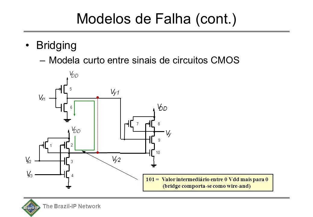 The Brazil-IP Network Modelos de Falha (cont.) Bridging –Modela curto entre sinais de circuitos CMOS 101 = Valor intermediário entre 0 Vdd mais para 0 (bridge comporta-se como wire-and)