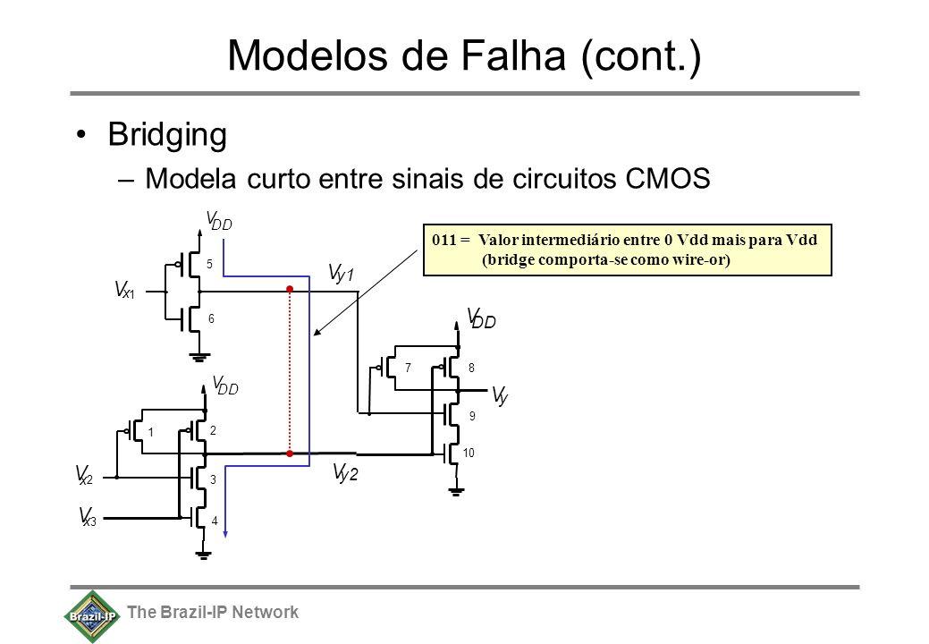 The Brazil-IP Network Modelos de Falha (cont.) Bridging –Modela curto entre sinais de circuitos CMOS V y2 V DD V x 1 V x 2 1 2 3 4 V y V 78 9 10 5 6 V DD V x 3 V y1 011 = Valor intermediário entre 0 Vdd mais para Vdd (bridge comporta-se como wire-or)