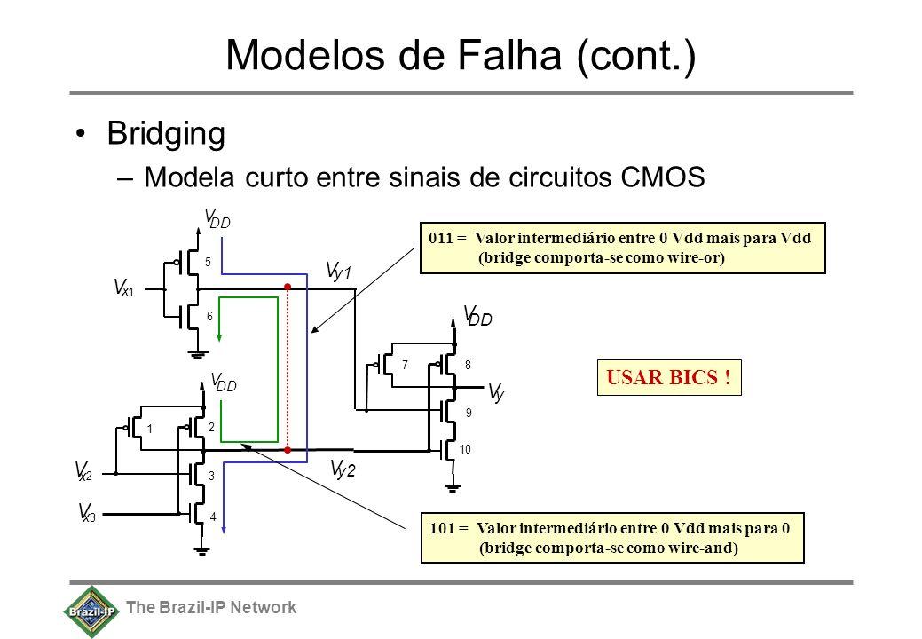 The Brazil-IP Network Modelos de Falha (cont.) Bridging –Modela curto entre sinais de circuitos CMOS V y2 V DD V x 1 V x 2 1 2 3 4 V y V 78 9 10 5 6 V DD V x 3 V y1 011 = Valor intermediário entre 0 Vdd mais para Vdd (bridge comporta-se como wire-or) 101 = Valor intermediário entre 0 Vdd mais para 0 (bridge comporta-se como wire-and) USAR BICS !