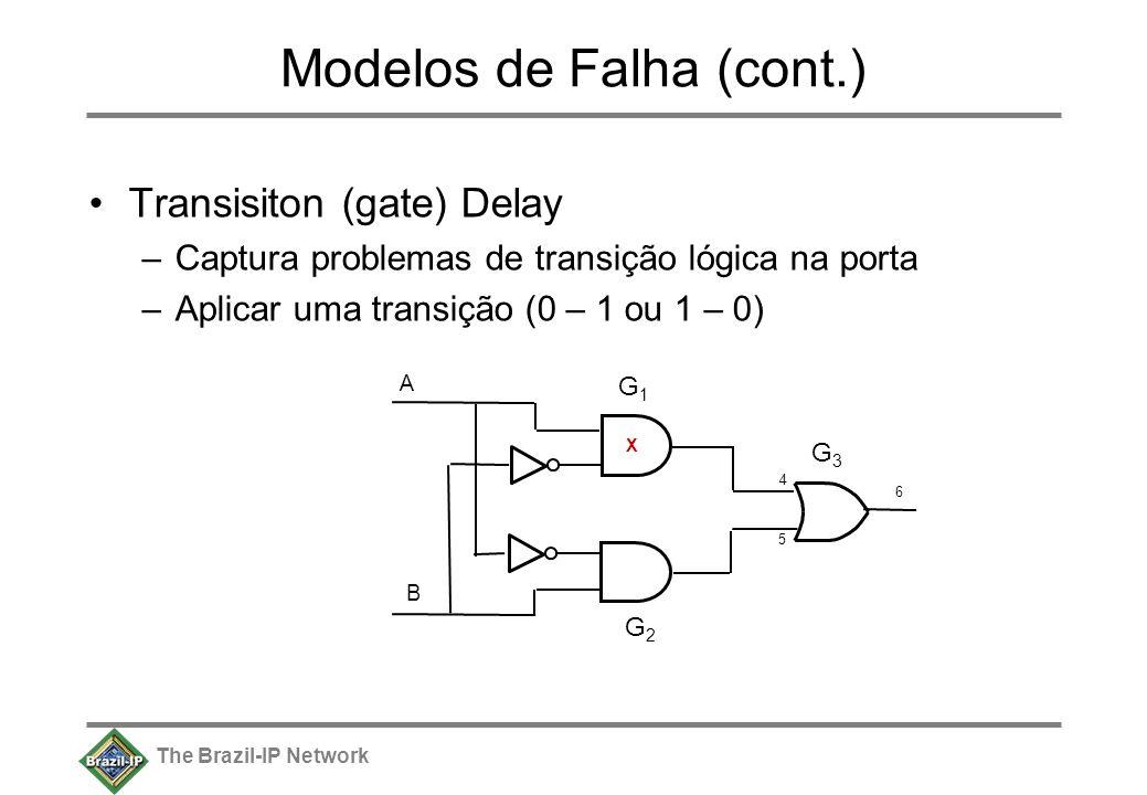 The Brazil-IP Network Modelos de Falha (cont.) Transisiton (gate) Delay –Captura problemas de transição lógica na porta –Aplicar uma transição (0 – 1 ou 1 – 0) B 6 G1G1 G2G2 G3G3 4 5 A X