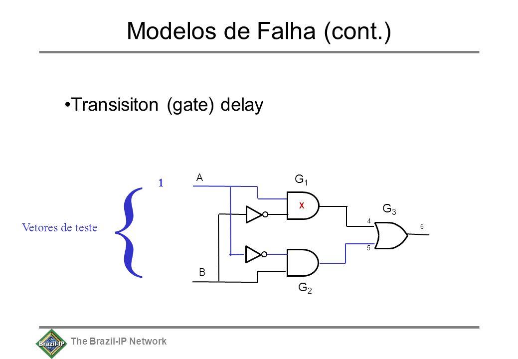 The Brazil-IP Network Modelos de Falha (cont.) B 6 G1G1 G2G2 G3G3 4 5 X { Vetores de teste 1 A Transisiton (gate) delay