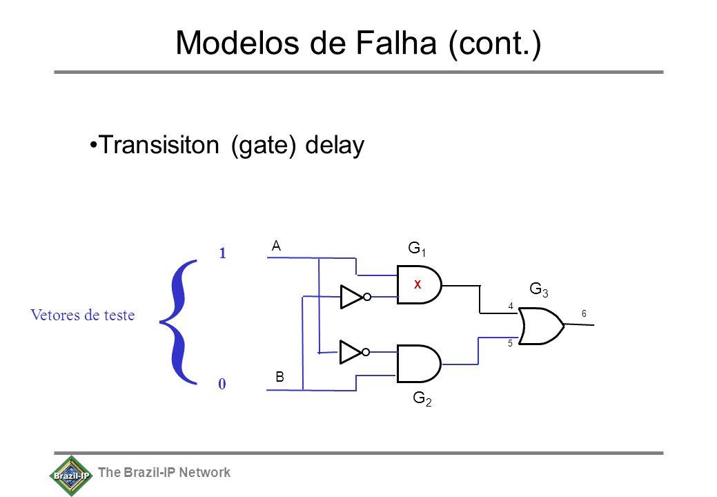 The Brazil-IP Network Modelos de Falha (cont.) B 6 G1G1 G2G2 G3G3 4 5 X { Vetores de teste 1 A Transisiton (gate) delay 0