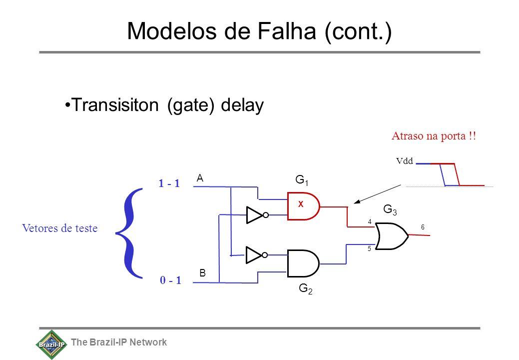 The Brazil-IP Network Modelos de Falha (cont.) B 6 G1G1 G2G2 G3G3 4 5 { Vetores de teste 1 - 1 0 - 1 A X Vdd Atraso na porta !! Transisiton (gate) del