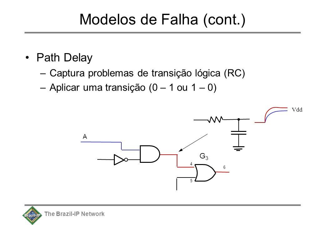The Brazil-IP Network Modelos de Falha (cont.) Path Delay –Captura problemas de transição lógica (RC) –Aplicar uma transição (0 – 1 ou 1 – 0) 6 G3G3 4 5 A Vdd