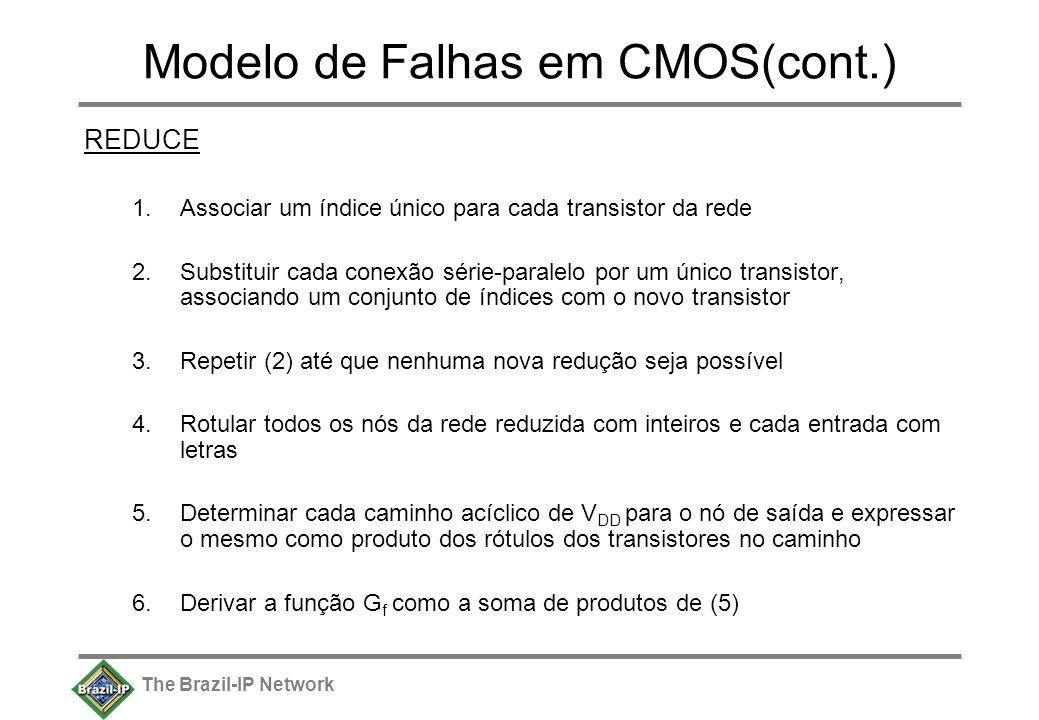 The Brazil-IP Network Modelo de Falhas em CMOS(cont.) REDUCE 1.Associar um índice único para cada transistor da rede 2.Substituir cada conexão série-p