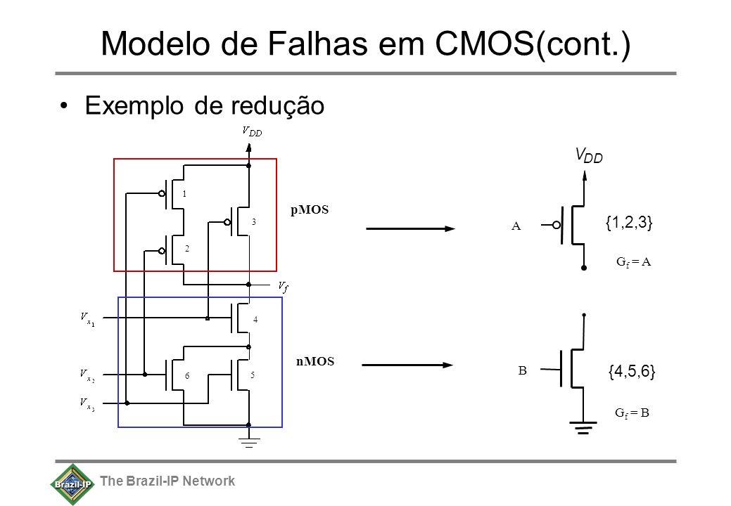 The Brazil-IP Network Modelo de Falhas em CMOS(cont.) Exemplo de redução 1 2 3 4 5 6 V DD {1,2,3} {4,5,6} A B G f = A G f = B pMOS nMOS