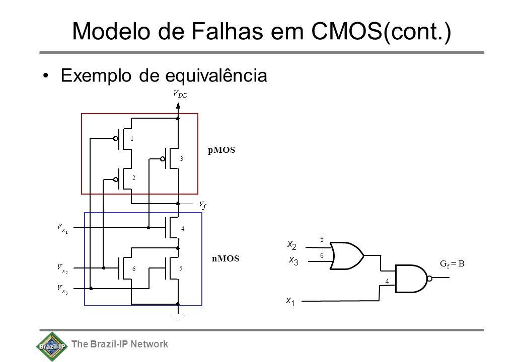 The Brazil-IP Network Modelo de Falhas em CMOS(cont.) Exemplo de equivalência 1 2 3 4 5 6 4 5656 x 2 x 3 x 1 G f = B pMOS nMOS