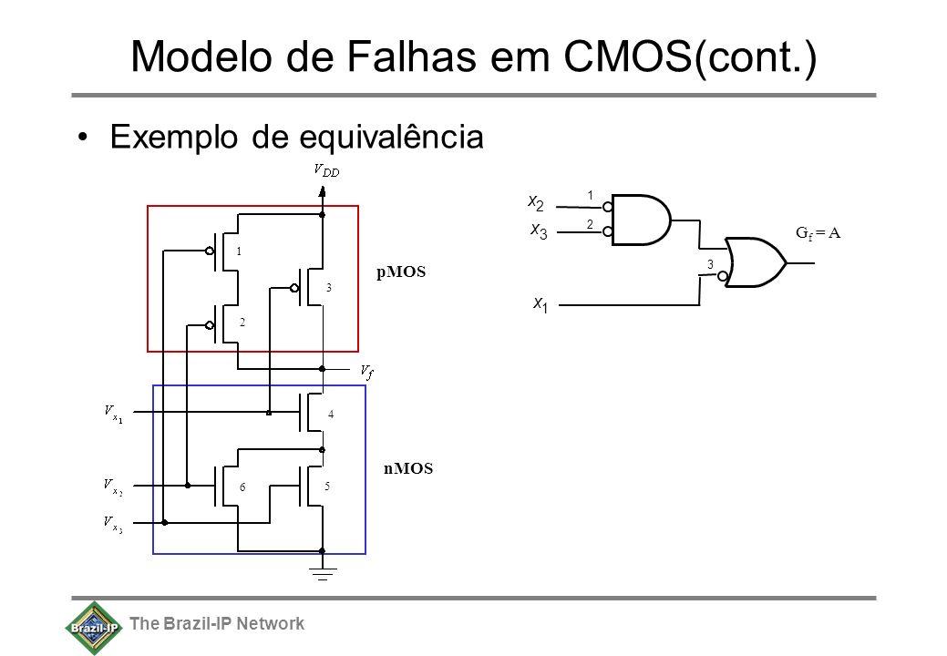 The Brazil-IP Network Modelo de Falhas em CMOS(cont.) Exemplo de equivalência 1 2 3 4 5 6 1212 x 2 x 3 3 x 1 G f = A pMOS nMOS