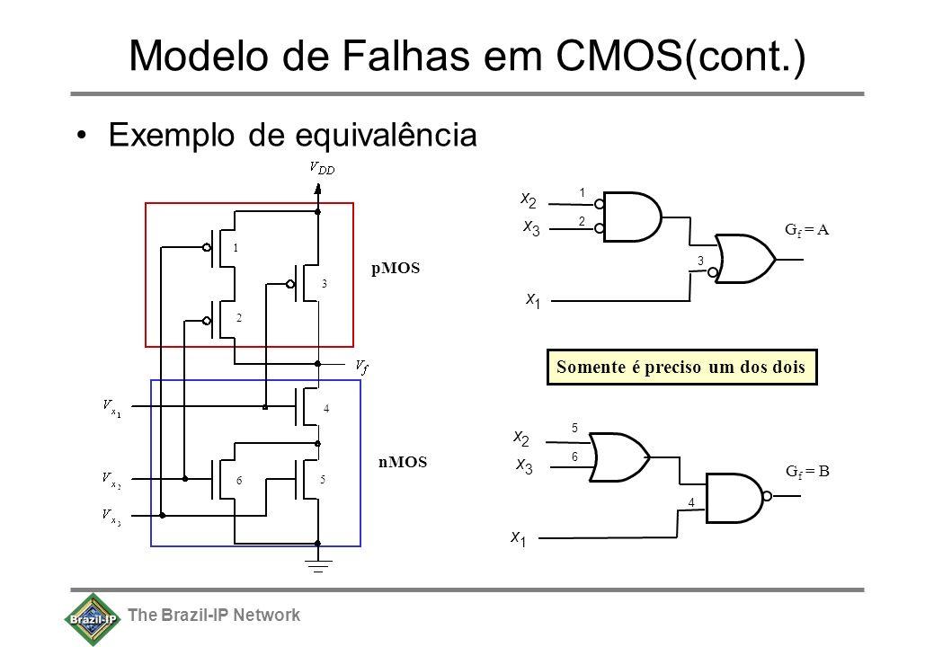 The Brazil-IP Network Modelo de Falhas em CMOS(cont.) Exemplo de equivalência 1 2 3 4 5 6 1212 x 2 x 3 3 x 1 G f = A 4 5656 x 2 x 3 x 1 G f = B Somente é preciso um dos dois pMOS nMOS