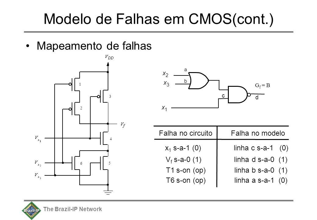 The Brazil-IP Network Modelo de Falhas em CMOS(cont.) Mapeamento de falhas c abab x 2 x 3 x 1 G f = B x 1 s-a-1 (0) linha c s-a-1 (0) Falha no circuito Falha no modelo 1 2 3 4 5 6 T6 s-on (op) linha a s-a-1 (0) V f s-a-0 (1) linha d s-a-0 (1) T1 s-on (op) linha b s-a-0 (1) d