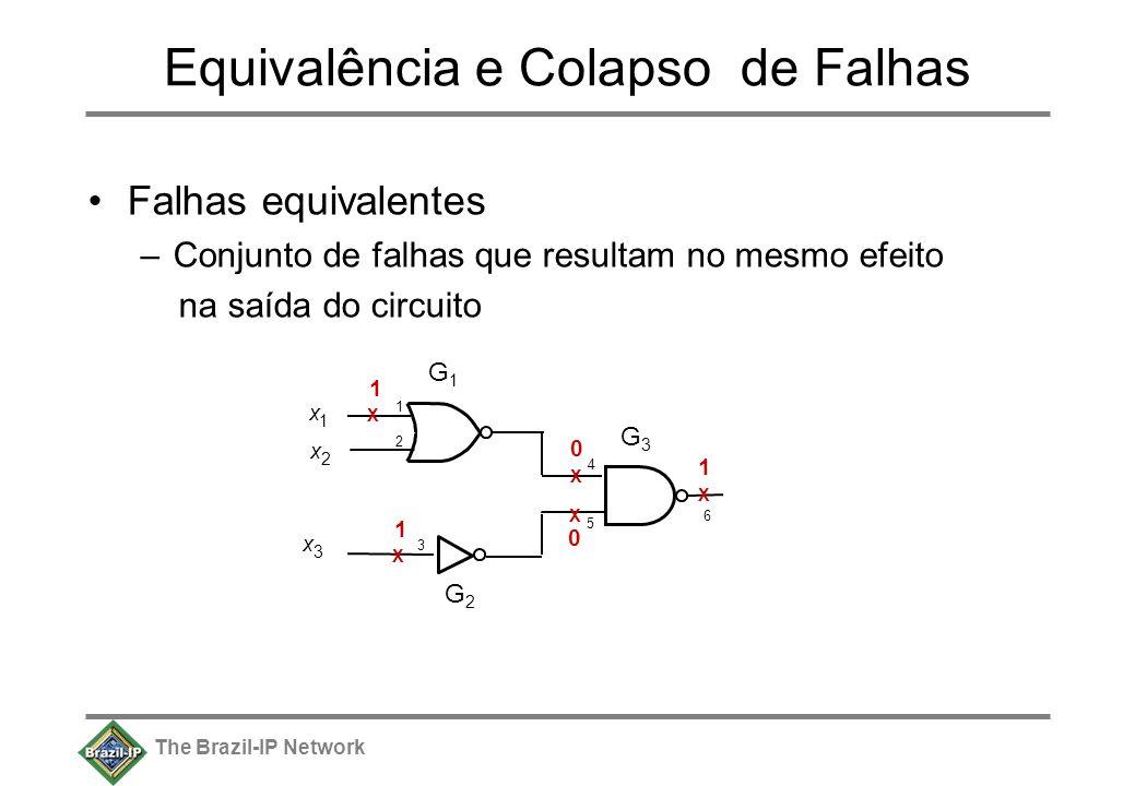 The Brazil-IP Network Equivalência e Colapso de Falhas Falhas equivalentes –Conjunto de falhas que resultam no mesmo efeito na saída do circuito x 1 x 2 x 3 6 X G1G1 G2G2 G3G3 0 4 1212 3 5 X 1 X 1 X 1 X 0