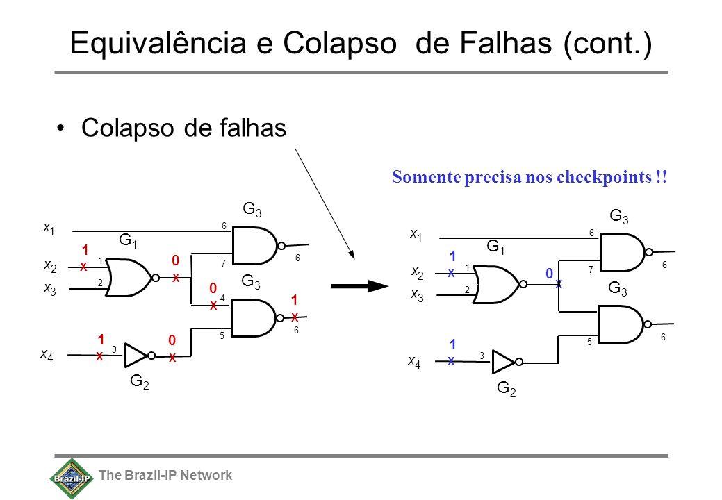 The Brazil-IP Network Equivalência e Colapso de Falhas (cont.) Colapso de falhas x 1 x 2 x 3 6 X G1G1 G2G2 G3G3 0 4 1212 3 5 X 1 X 1 X 1 6 G3G3 6 7 X 0 x 4 x 1 x 2 x 3 6 X G1G1 G2G2 G3G3 0 4 1212 3 5 X 1 X 1 6 G3G3 6 7 x 4 Somente precisa nos checkpoints !.