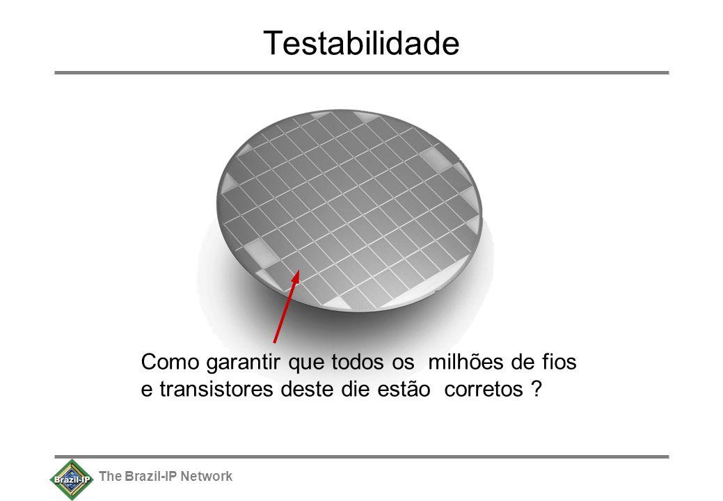 The Brazil-IP Network Testabilidade Como garantir que todos os milhões de fios e transistores deste die estão corretos ?