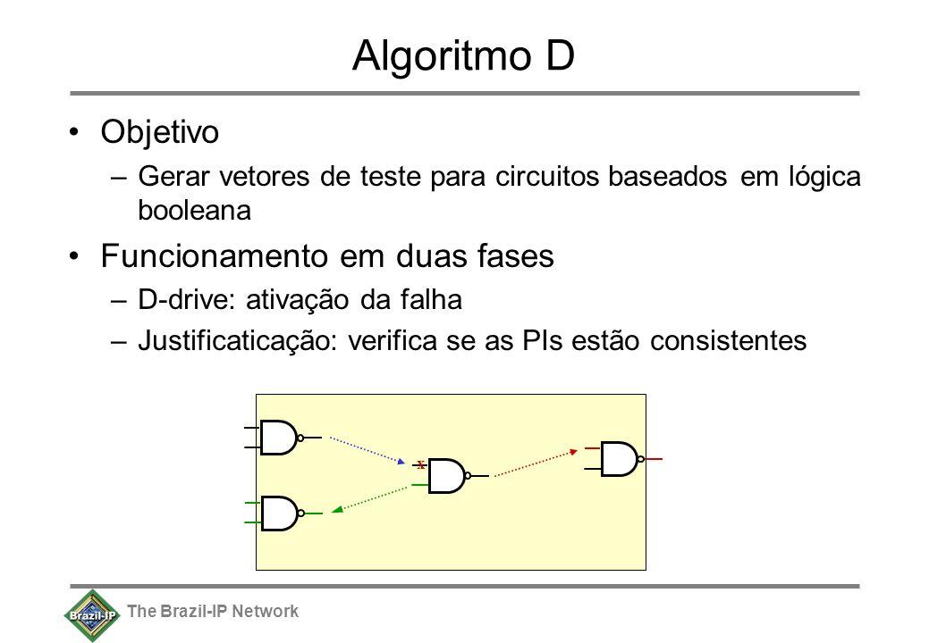 The Brazil-IP Network Algoritmo D Objetivo –Gerar vetores de teste para circuitos baseados em lógica booleana Funcionamento em duas fases –D-drive: ativação da falha –Justificaticação: verifica se as PIs estão consistentes x