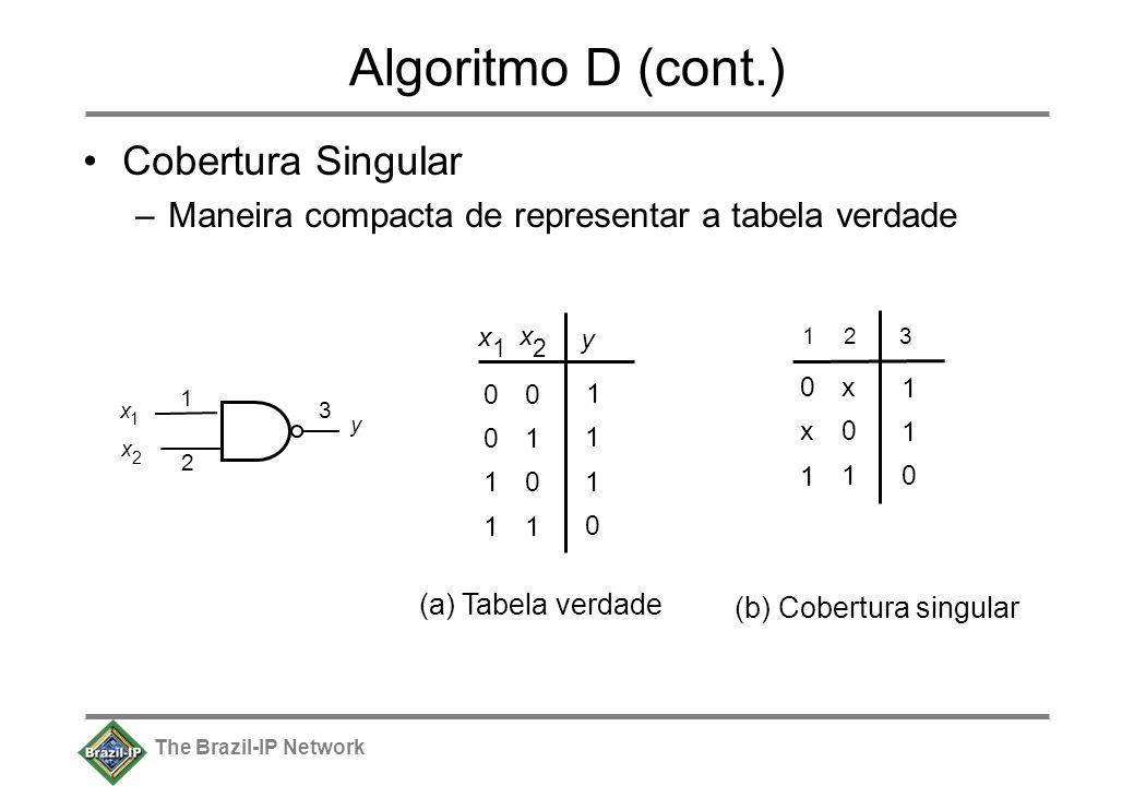 The Brazil-IP Network Algoritmo D (cont.) Cobertura Singular –Maneira compacta de representar a tabela verdade x 1 x 2 0x x0 11 1 1 0 1 2 3 (a) Tabela verdade x 1 x 2 00 01 10 11 1 1 0 1 y y (b) Cobertura singular 1 2 3