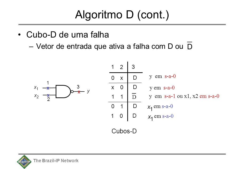 The Brazil-IP Network Algoritmo D (cont.) Cubo-D de uma falha –Vetor de entrada que ativa a falha com D ou x 1 x 2 1 2 3 y Cubos-D D X 1 2 3 0x x0 11 01 D D D 10 D D y em s-a-0 x 1 em s-a-0 x 1 X X y em s-a-1 ou x1, x2 em s-a-0 y em s-a-0