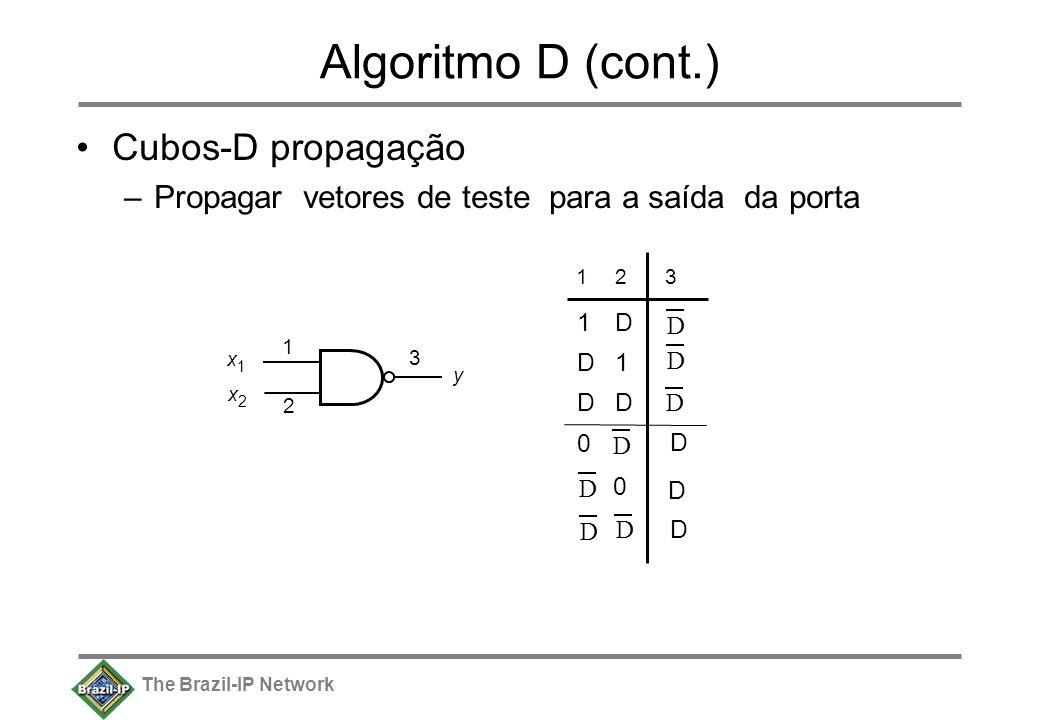 The Brazil-IP Network Algoritmo D (cont.) Cubos-D propagação –Propagar vetores de teste para a saída da porta x 1 x 2 1 2 3 y 1 2 3 1D D1 DD 0 D 0 D D