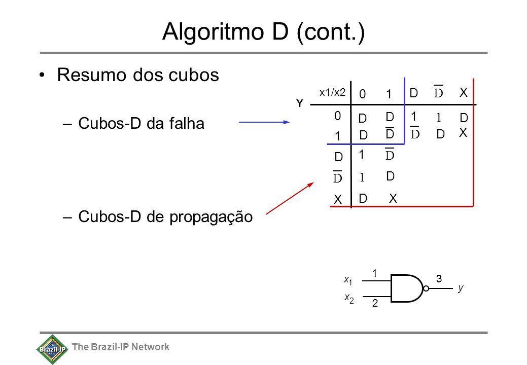 The Brazil-IP Network Algoritmo D (cont.) Resumo dos cubos –Cubos-D da falha –Cubos-D de propagação x1/x2 0 1 D X D 0 1 D D X D D 1 1 D D DD D X 1 D 1 D D X Y x 1 x 2 1 2 3 y