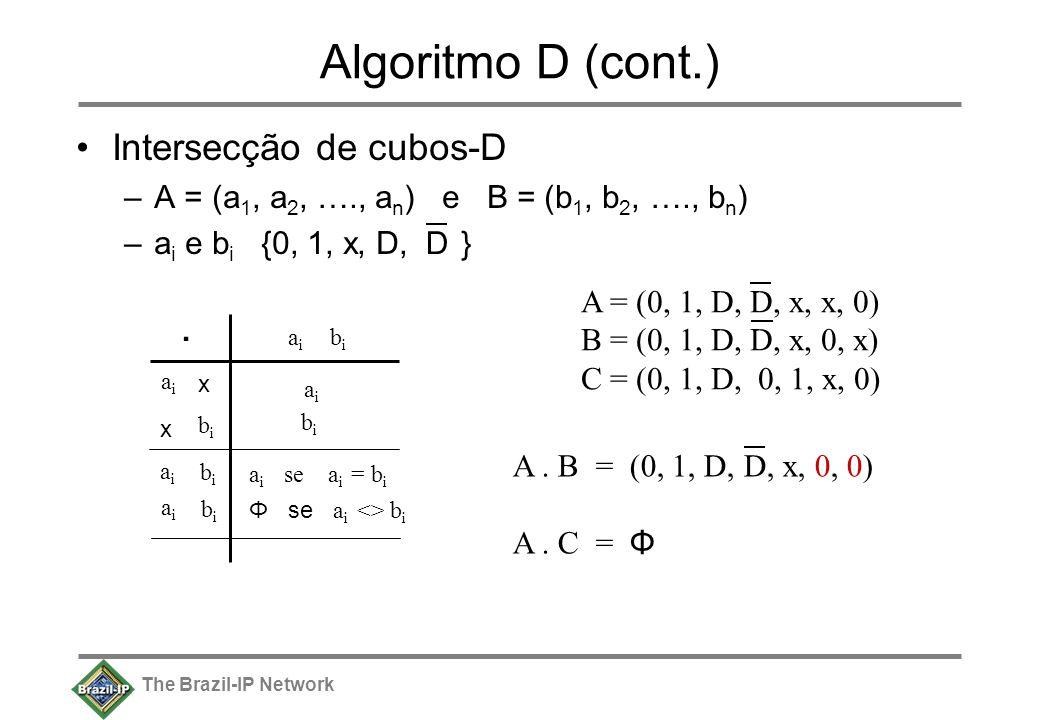 The Brazil-IP Network Algoritmo D (cont.) Intersecção de cubos-D –A = (a 1, a 2, …., a n ) e B = (b 1, b 2, …., b n ) –a i e b i {0, 1, x, D, } D x aiai bibi x Φ se a i <> b i aiai bibi bibi aiai aiai bibi a i se a i = b i aiai bibi A = (0, 1, D, D, x, x, 0) B = (0, 1, D, D, x, 0, x) C = (0, 1, D, 0, 1, x, 0) A.