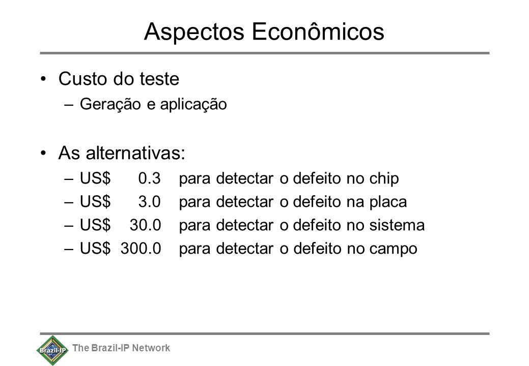 The Brazil-IP Network Aspectos Econômicos Custo do teste –Geração e aplicação As alternativas: –US$ 0.3 para detectar o defeito no chip –US$ 3.0 para detectar o defeito na placa –US$ 30.0 para detectar o defeito no sistema –US$ 300.0 para detectar o defeito no campo