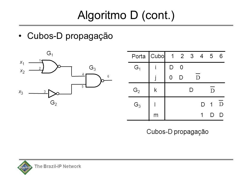 The Brazil-IP Network Algoritmo D (cont.) Cubos-D propagação x 1 x 2 x 3 6 G1G1 i D 0 j 0 D Porta Cubo 1 2 3 4 5 6 G1G1 G2G2 G3G3 G2G2 k D G3G3 l D 1 m 1 D D Cubos-D propagação D D D 4 1212 3 5