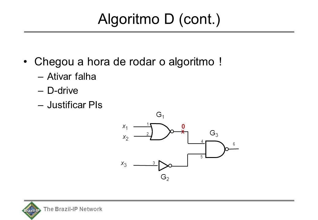 The Brazil-IP Network Algoritmo D (cont.) Chegou a hora de rodar o algoritmo .