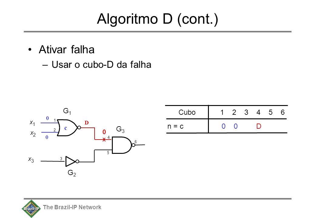 The Brazil-IP Network Algoritmo D (cont.) x 1 x 2 1212 x 3 3 0 6 X G1G1 G2G2 G3G3 5 0 0 D 4 Ativar falha –Usar o cubo-D da falha c n = c 0 0 D Cubo 1