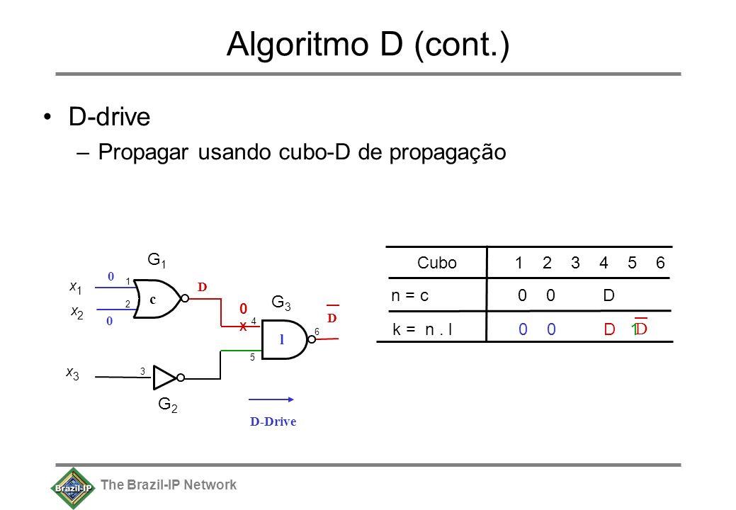 The Brazil-IP Network Algoritmo D (cont.) x 1 x 2 1212 x 3 3 0 6 X G1G1 G2G2 G3G3 5 0 0 D D-Drive 4 D-drive –Propagar usando cubo-D de propagação n =