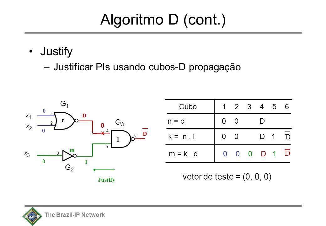 The Brazil-IP Network Algoritmo D (cont.) n = c 0 0 D Cubo 1 2 3 4 5 6 m = k.
