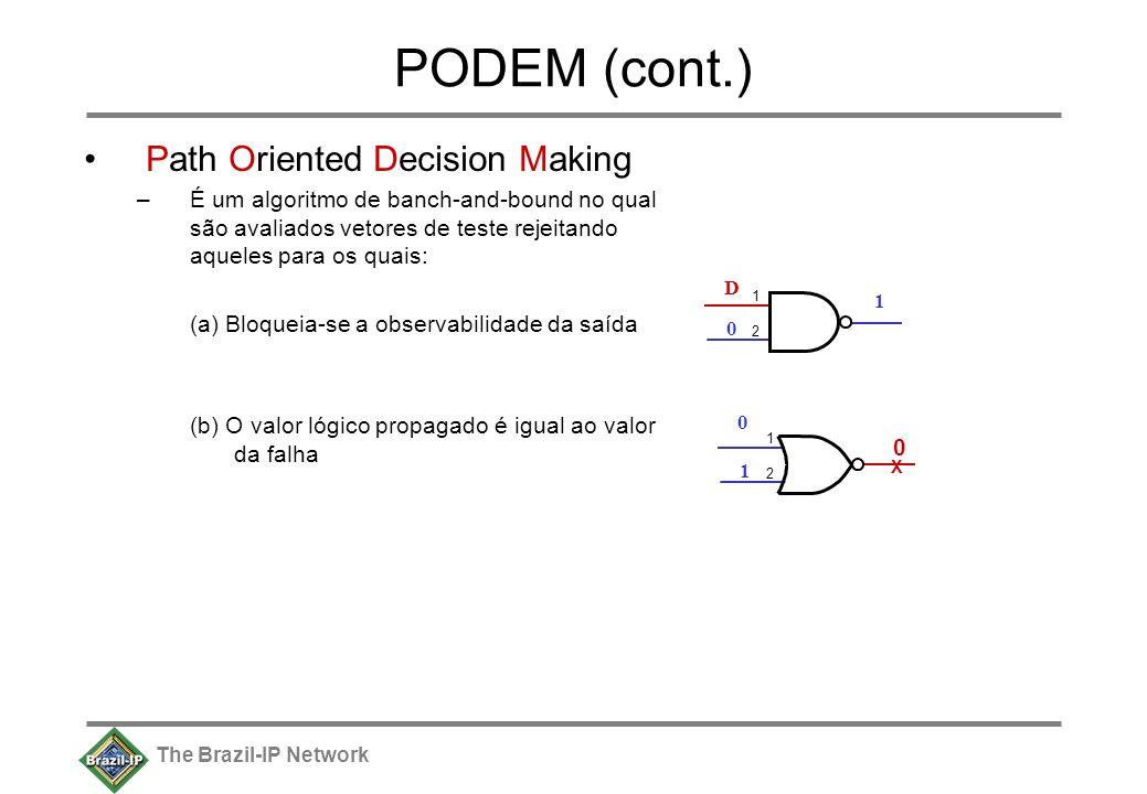 The Brazil-IP Network PODEM (cont.) Path Oriented Decision Making –É um algoritmo de banch-and-bound no qual são avaliados vetores de teste rejeitando aqueles para os quais: (a) Bloqueia-se a observabilidade da saída (b) O valor lógico propagado é igual ao valor da falha 1212 0 X 1 1212 D 0 0 1