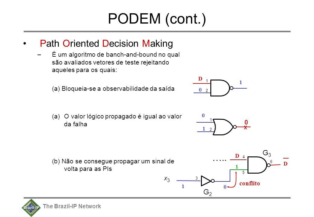 The Brazil-IP Network PODEM (cont.) Path Oriented Decision Making –É um algoritmo de banch-and-bound no qual são avaliados vetores de teste rejeitando aqueles para os quais: (a) Bloqueia-se a observabilidade da saída (a)O valor lógico propagado é igual ao valor da falha (b) Não se consegue propagar um sinal de volta para as PIs G2G2 x 3 3 6 G3G3 5 1 0 4 …..