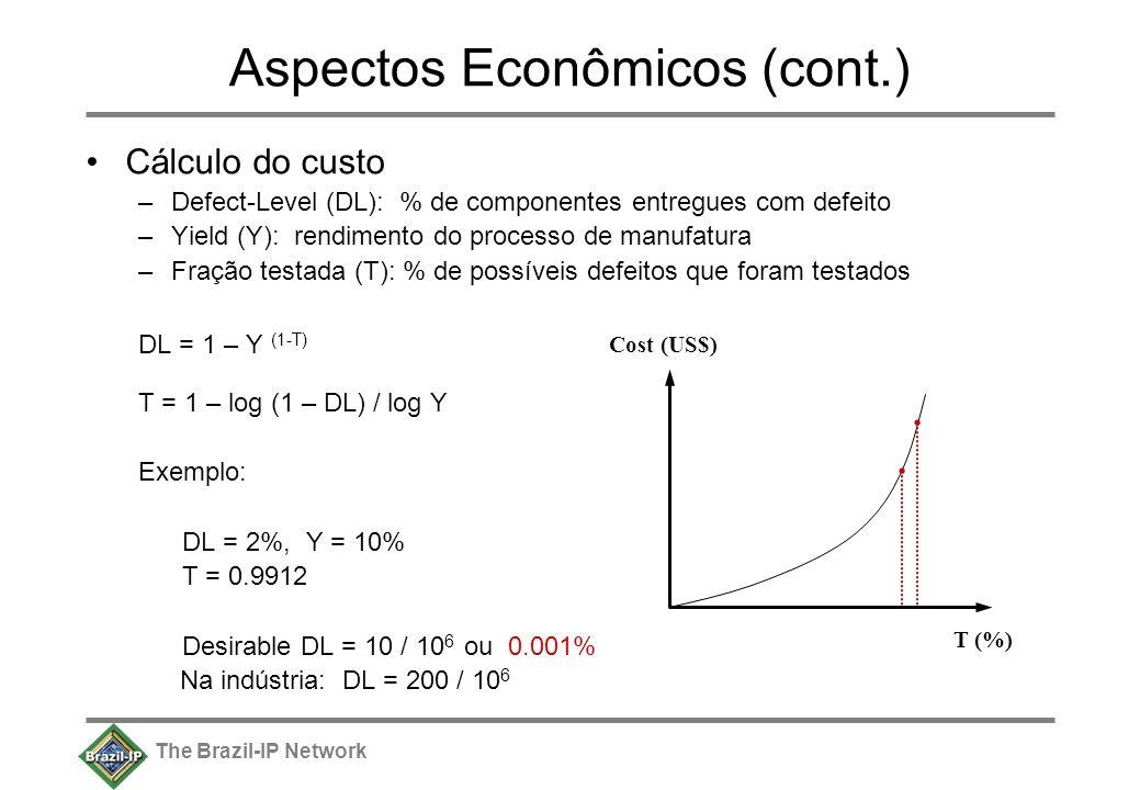 The Brazil-IP Network Aspectos Econômicos (cont.) Cálculo do custo –Defect-Level (DL): % de componentes entregues com defeito –Yield (Y): rendimento do processo de manufatura –Fração testada (T): % de possíveis defeitos que foram testados DL = 1 – Y (1-T) T = 1 – log (1 – DL) / log Y Exemplo: DL = 2%, Y = 10% T = 0.9912 Desirable DL = 10 / 10 6 ou 0.001% Na indústria: DL = 200 / 10 6 Cost (US$) T (%)