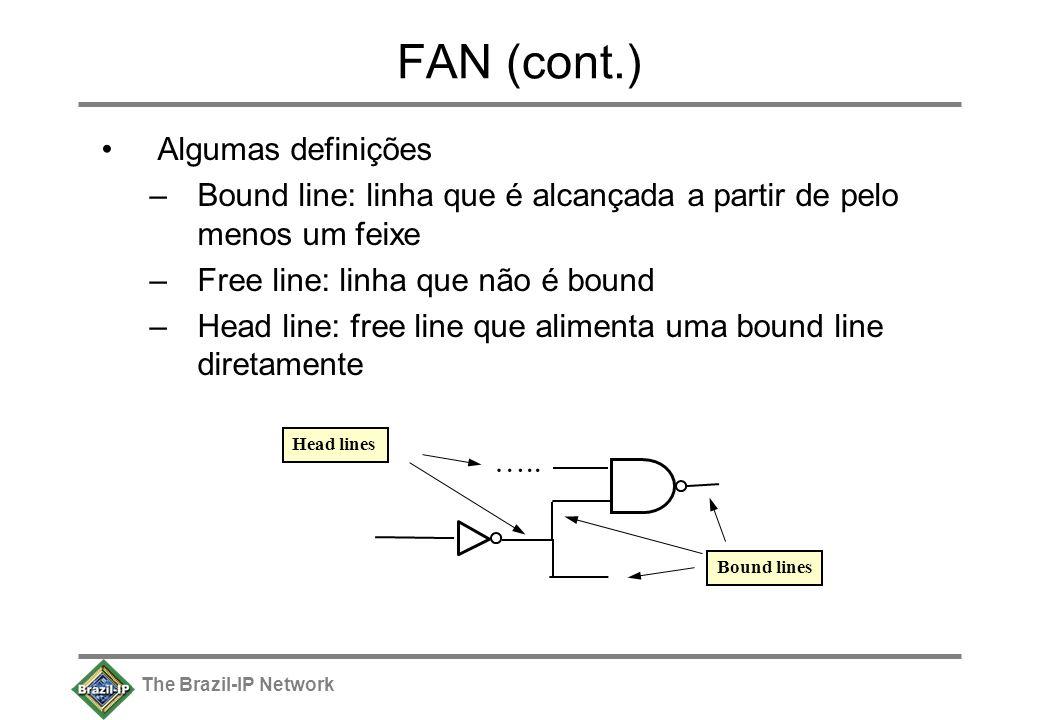 The Brazil-IP Network FAN (cont.) Algumas definições –Bound line: linha que é alcançada a partir de pelo menos um feixe –Free line: linha que não é bo