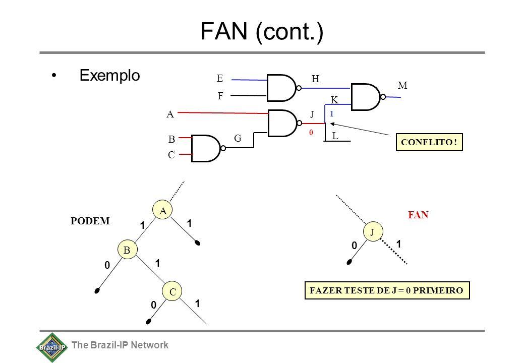 The Brazil-IP Network FAN (cont.) Exemplo M E F A B C G J H K L 1 0 0 1 1 1 A B C 0 1 J PODEM FAN 1 0 CONFLITO ! FAZER TESTE DE J = 0 PRIMEIRO