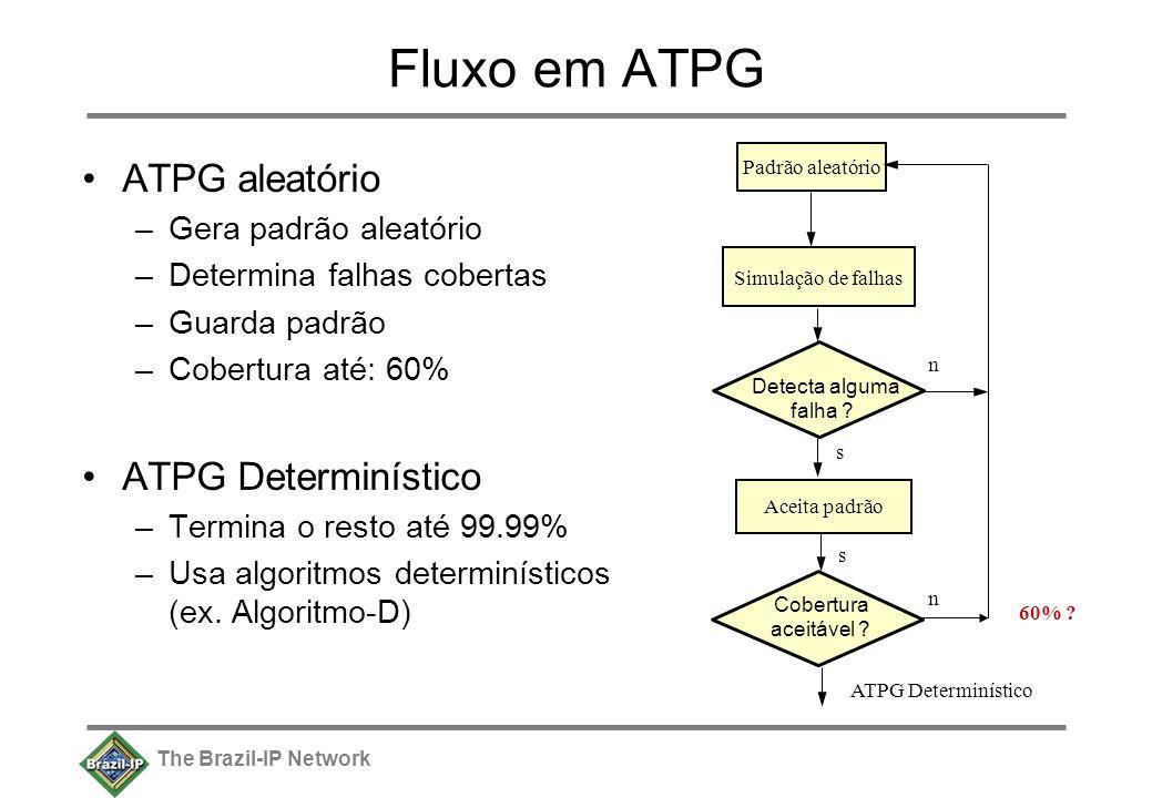 The Brazil-IP Network Fluxo em ATPG ATPG aleatório –Gera padrão aleatório –Determina falhas cobertas –Guarda padrão –Cobertura até: 60% ATPG Determinístico –Termina o resto até 99.99% –Usa algoritmos determinísticos (ex.