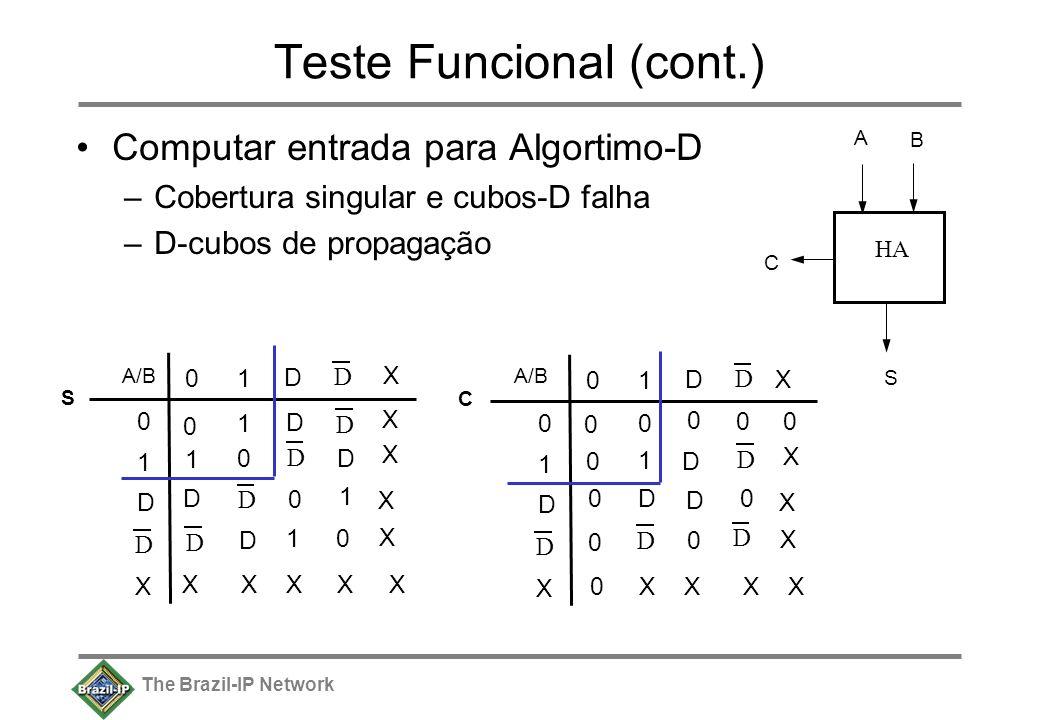The Brazil-IP Network Teste Funcional (cont.) Computar entrada para Algortimo-D –Cobertura singular e cubos-D falha –D-cubos de propagação HA A/B 0 1