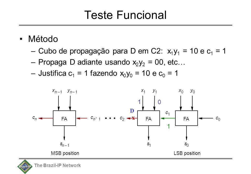 The Brazil-IP Network Teste Funcional FA x n –1 c n c n1 y n1– s n1– FA x 1 c 2 y 1 s 1 c 1 x 0 y 0 s 0 c 0 MSB positionLSB position Método –Cubo de propagação para D em C2: x 1 y 1 = 10 e c 1 = 1 –Propaga D adiante usando x 2 y 2 = 00, etc… –Justifica c 1 = 1 fazendo x 0 y 0 = 10 e c 0 = 1 x D 1 0 1