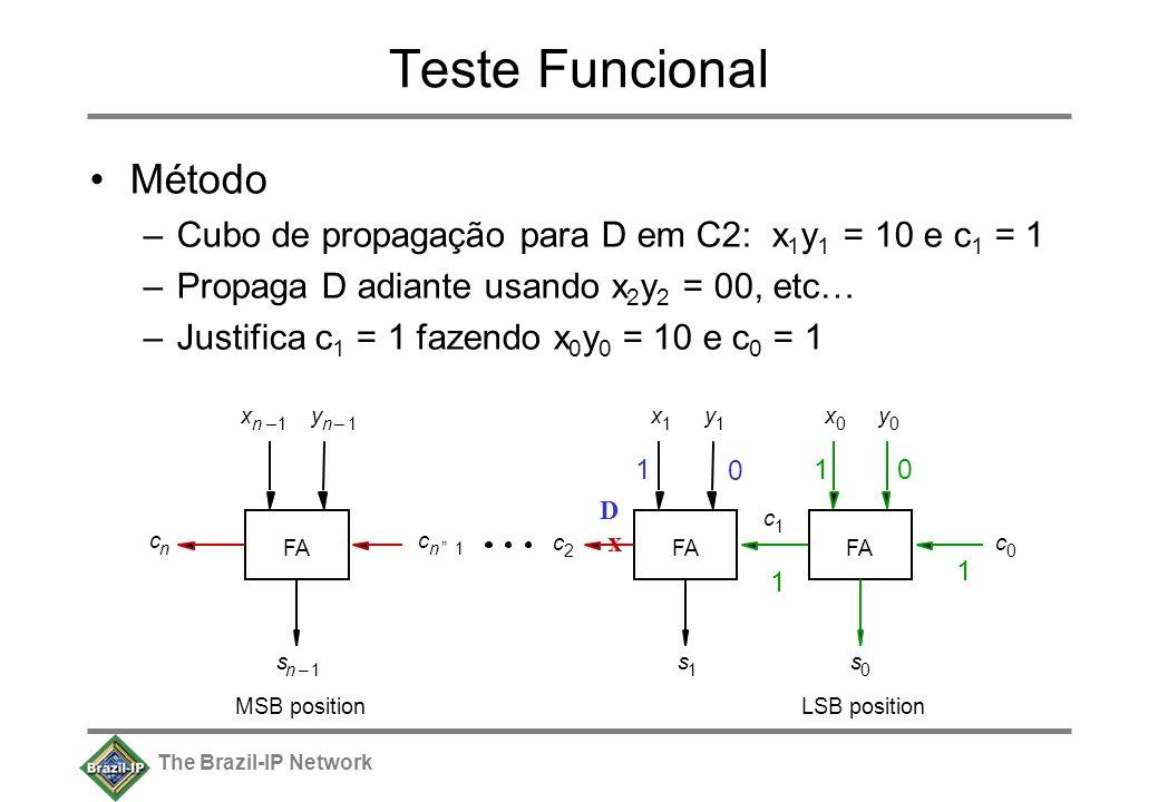 The Brazil-IP Network Teste Funcional FA x n –1 c n c n1 y n1– s n1– FA x 1 c 2 y 1 s 1 c 1 x 0 y 0 s 0 c 0 MSB positionLSB position Método –Cubo de p