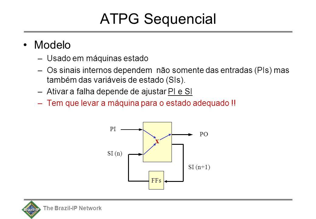 The Brazil-IP Network ATPG Sequencial Modelo –Usado em máquinas estado –Os sinais internos dependem não somente das entradas (PIs) mas também das variáveis de estado (SIs).