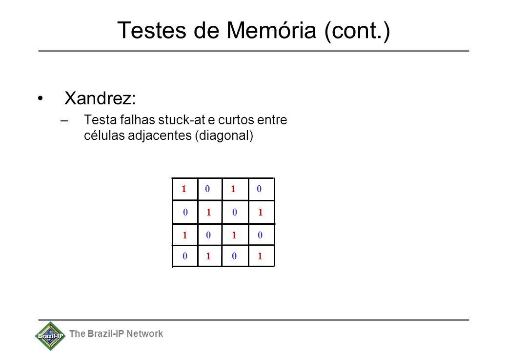 The Brazil-IP Network Testes de Memória (cont.) Xandrez: –Testa falhas stuck-at e curtos entre células adjacentes (diagonal) 1 0 1 0 0 1 0 1 1 0 1 0 0 1 0 1