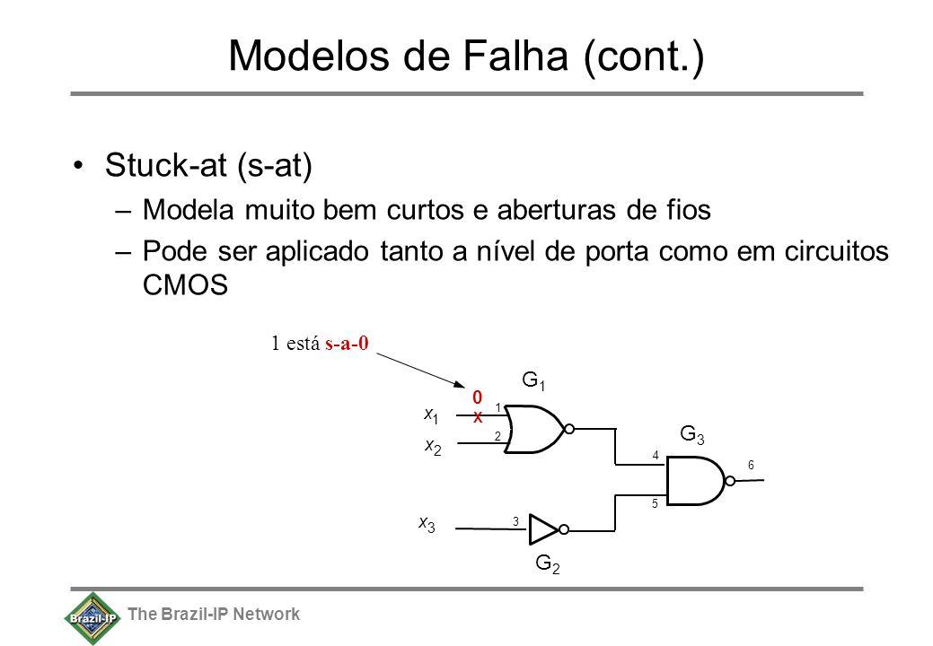 The Brazil-IP Network Modelos de Falha (cont.) Stuck-at (s-at) –Modela muito bem curtos e aberturas de fios –Pode ser aplicado tanto a nível de porta como em circuitos CMOS x 1 x 2 x 3 6 G1G1 G2G2 G3G3 4 1212 3 5 X 0 1 está s-a-0