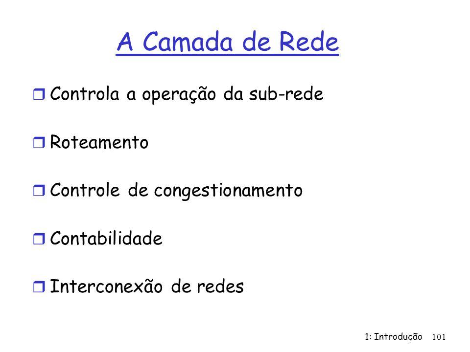 1: Introdução 101 A Camada de Rede r Controla a operação da sub-rede r Roteamento r Controle de congestionamento r Contabilidade r Interconexão de redes