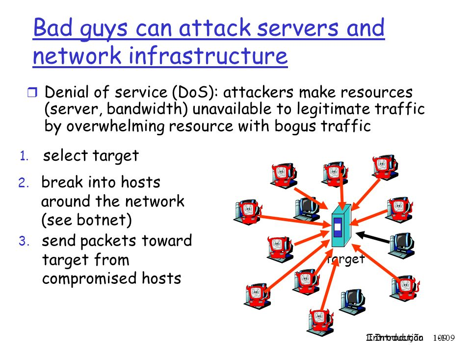 1: Introdução 109 Introduction 1-109 Bad guys can attack servers and network infrastructure r Denial of service (DoS): attackers make resources (serve