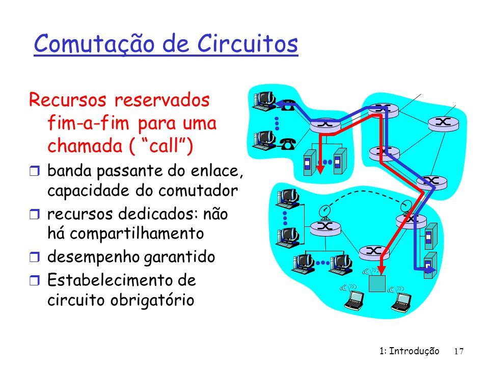 1: Introdução 17 Comutação de Circuitos Recursos reservados fim-a-fim para uma chamada ( call) r banda passante do enlace, capacidade do comutador r recursos dedicados: não há compartilhamento r desempenho garantido r Estabelecimento de circuito obrigatório